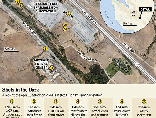 521-substation-metcalf-map